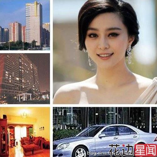 Tiết lộ biệt thự và siêu xe của 10 mỹ nhân Hoa