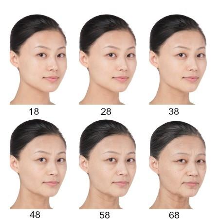 Lý do phụ nữ cần chăm sóc da từ tuổi 30 chị em nên biết