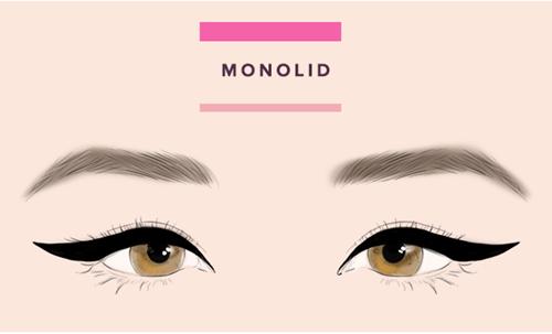 Tuyệt chiêu vẽ phấn mắt cho 4 dáng mắt kinh điển