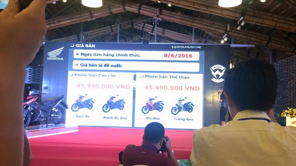 Giá bán của xe Honda Winner 150 và thông tin chi tiết
